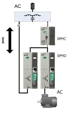 Электропривод Unidrive SPM рекуперация электроэнергии