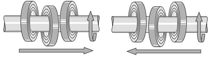 Принцип работы линейных раскладочных механизмов Uhing